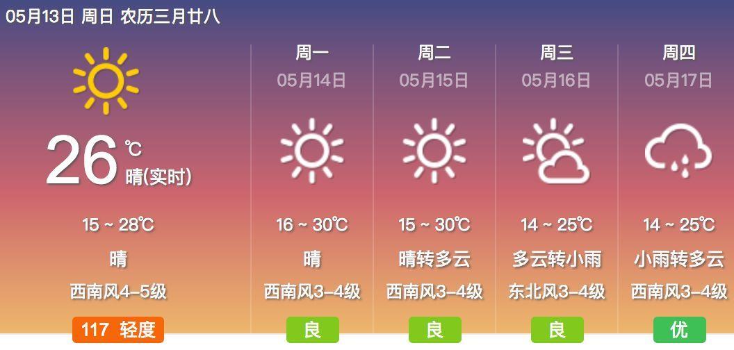 会显示紫外线指数的实时天气预报最准确的app