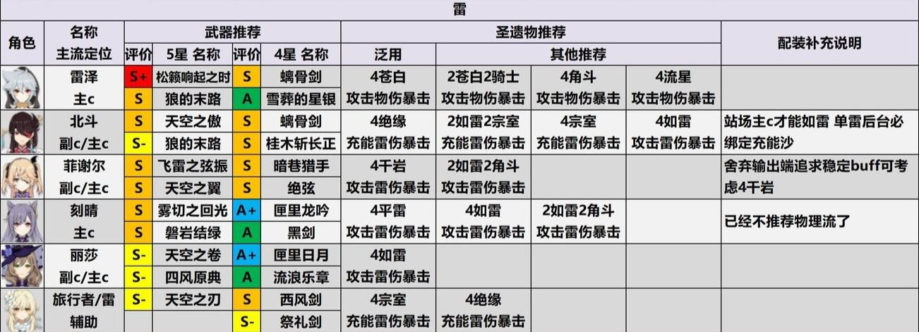 原神2.1周年庆版本